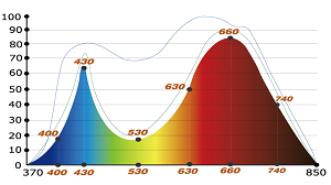 spectre_chloroBA_C2