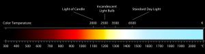 reflight_spectre_temperature